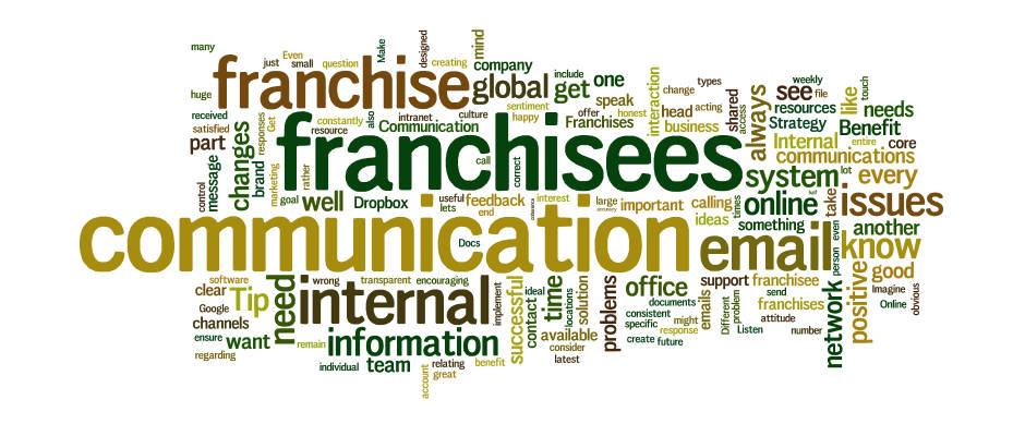 franchise-communication-word-cloud