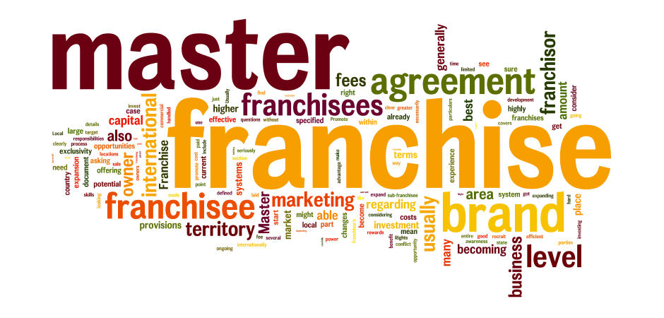 promote-your-franchise-wordcloud